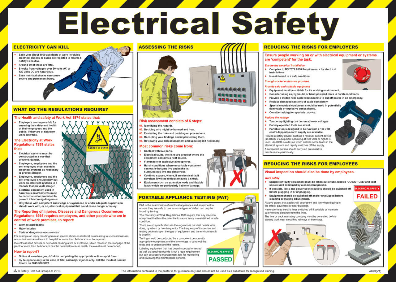 How To Manage Electrical Health And Safety Risks